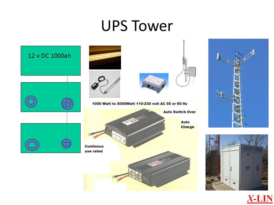 UPS Tower 12 v DC 1000ah