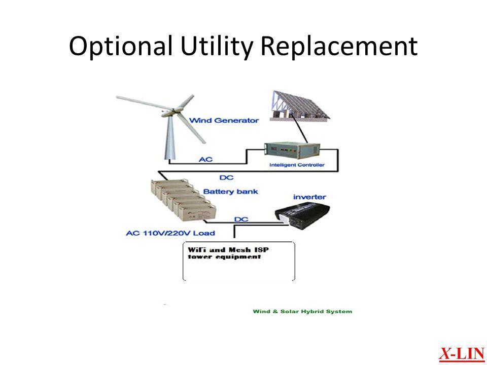 New illuminating technology in new era CCFL Illuminator Green illumination solution for operators NOC and POP Least consumption Long life Low temperature Minimized radiation Save Earth