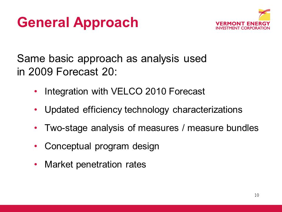 General Approach Same basic approach as analysis used in 2009 Forecast 20: Integration with VELCO 2010 Forecast Updated efficiency technology characterizations Two-stage analysis of measures / measure bundles Conceptual program design Market penetration rates 10