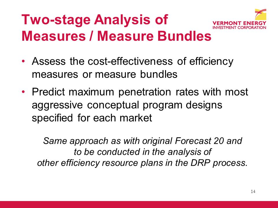Two-stage Analysis of Measures / Measure Bundles Assess the cost-effectiveness of efficiency measures or measure bundles Predict maximum penetration rates with most aggressive conceptual program designs specified for each market Same approach as with original Forecast 20 and to be conducted in the analysis of other efficiency resource plans in the DRP process.