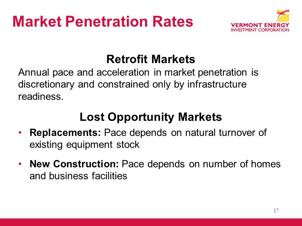 Market Penetration Rates Retrofit Markets Annual pace and acceleration in market penetration is discretionary and constrained only by infrastructure readiness.