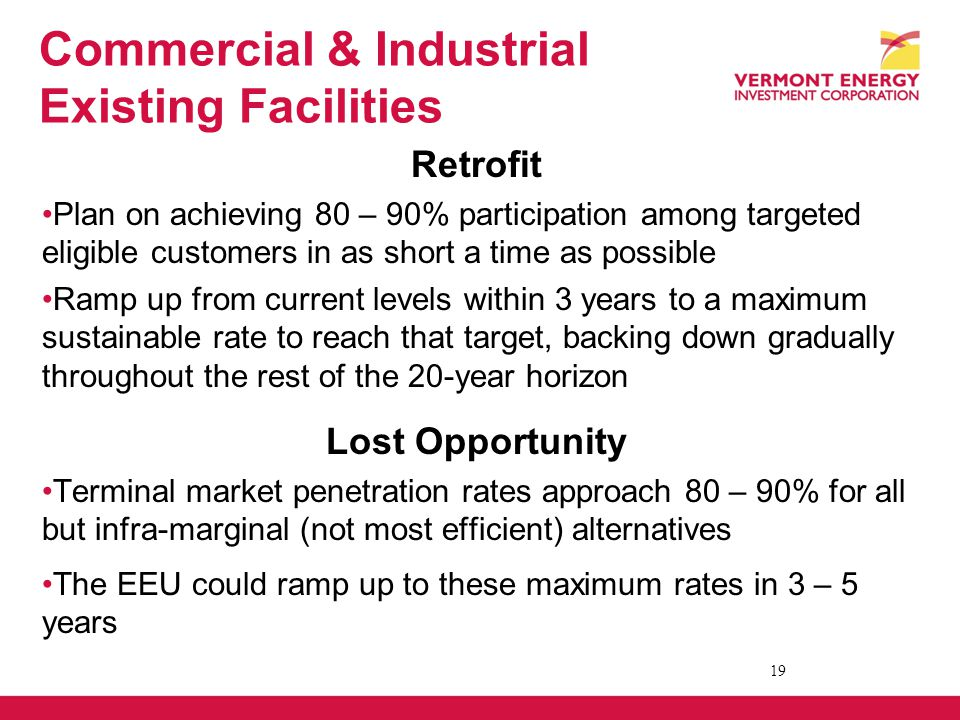 Commercial & Industrial Existing Facilities Retrofit Plan on achieving 80 – 90% participation among targeted eligible customers in as short a time as possible Ramp up from current levels within 3 years to a maximum sustainable rate to reach that target, backing down gradually throughout the rest of the 20-year horizon Lost Opportunity Terminal market penetration rates approach 80 – 90% for all but infra-marginal (not most efficient) alternatives The EEU could ramp up to these maximum rates in 3 – 5 years 19