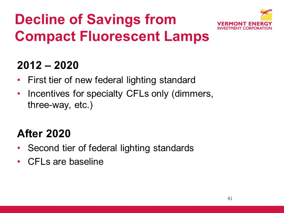 Decline of Savings from Compact Fluorescent Lamps 2012 – 2020 First tier of new federal lighting standard Incentives for specialty CFLs only (dimmers, three-way, etc.) After 2020 Second tier of federal lighting standards CFLs are baseline 61