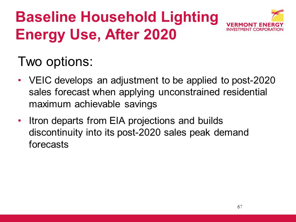 Baseline Household Lighting Energy Use, After 2020 Two options: VEIC develops an adjustment to be applied to post-2020 sales forecast when applying unconstrained residential maximum achievable savings Itron departs from EIA projections and builds discontinuity into its post-2020 sales peak demand forecasts 67