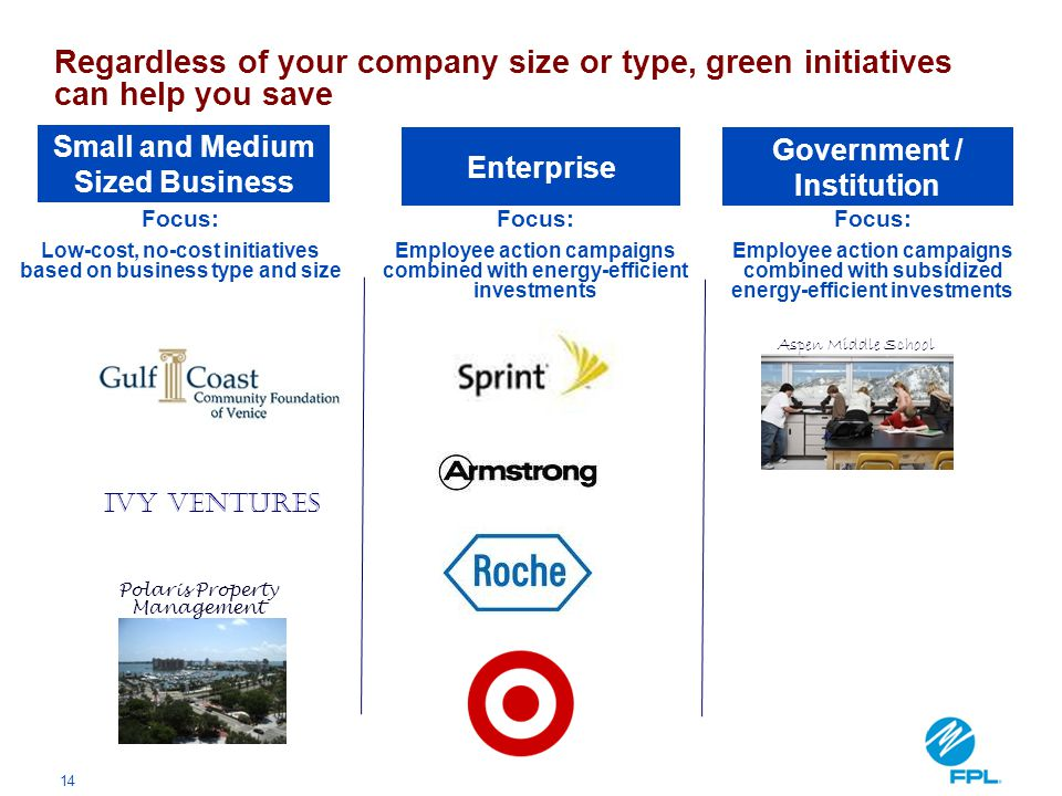 14 Regardless of your company size or type, green initiatives can help you save Ivy Ventures Polaris Property Management Aspen Middle School Small and