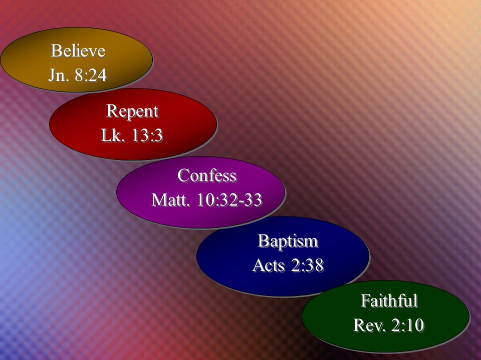 Confess Matt. 10:32-33 Confess Matt. 10:32-33 Repent Lk.