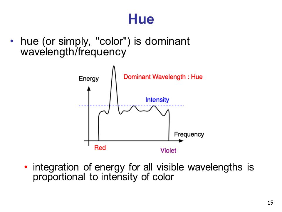15 Hue hue (or simply, color ) is dominant wavelength/frequency integration of energy for all visible wavelengths is proportional to intensity of color