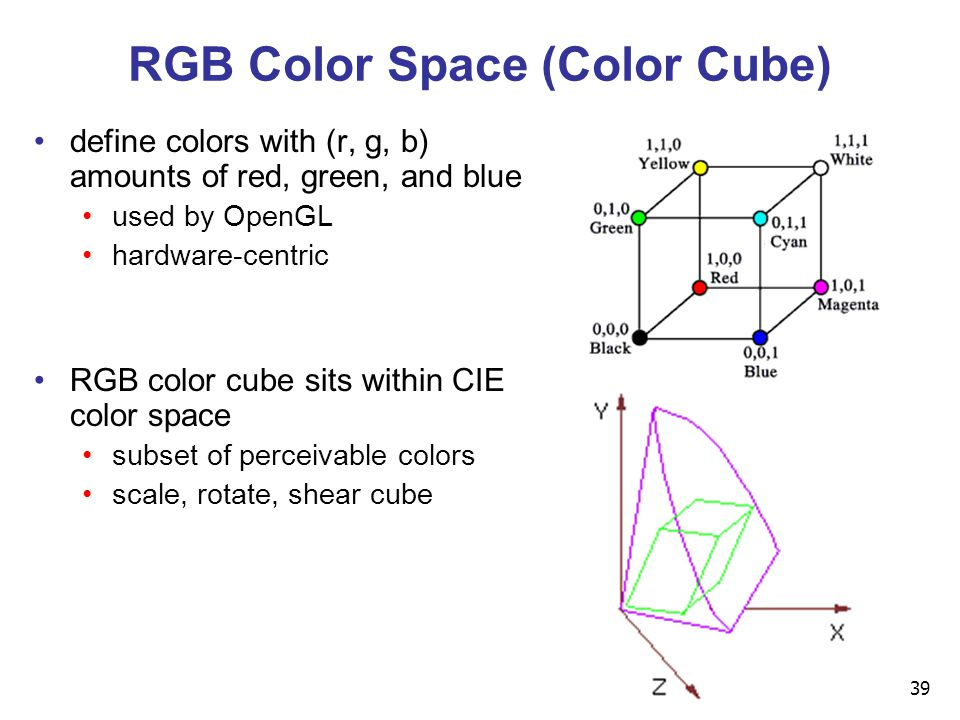 39 RGB Color Space (Color Cube) define colors with (r, g, b) amounts of red, green, and blue used by OpenGL hardware-centric RGB color cube sits within CIE color space subset of perceivable colors scale, rotate, shear cube