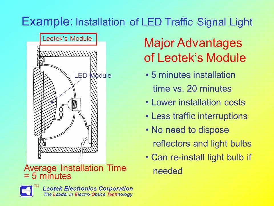 Example: Installation of LED Traffic Signal Light Leotek Electronics Corporation The Leader in Electro-Optics Technology TM Leoteks Module Average Installation Time = 5 minutes LED Module Major Advantages of Leoteks Module 5 minutes installation time vs.