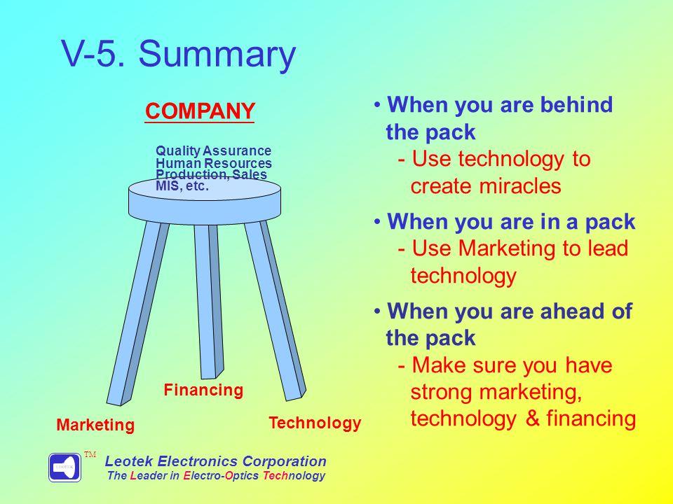 V-5. Summary Leotek Electronics Corporation The Leader in Electro-Optics Technology TM Technology Marketing Financing Quality Assurance Human Resource