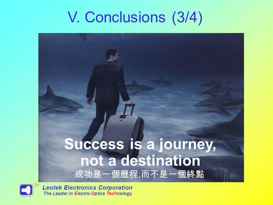 V. Conclusions (3/4) Leotek Electronics Corporation The Leader in Electro-Optics Technology TM Success is a journey, not a destination,