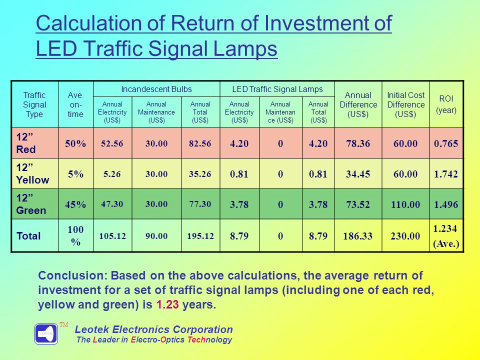 Calculation of Return of Investment of LED Traffic Signal Lamps Traffic Signal Type Ave.