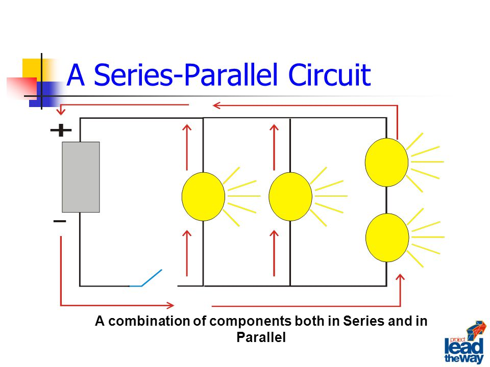 A Series-Parallel Circuit A combination of components both in Series and in Parallel