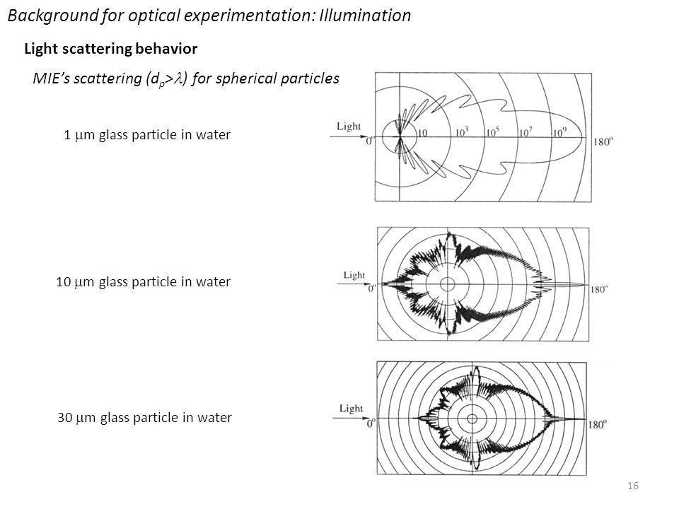 16 Background for optical experimentation: Illumination Light scattering behavior MIEs scattering (d p > ) for spherical particles 1 m glass particle in water 10 m glass particle in water 30 m glass particle in water