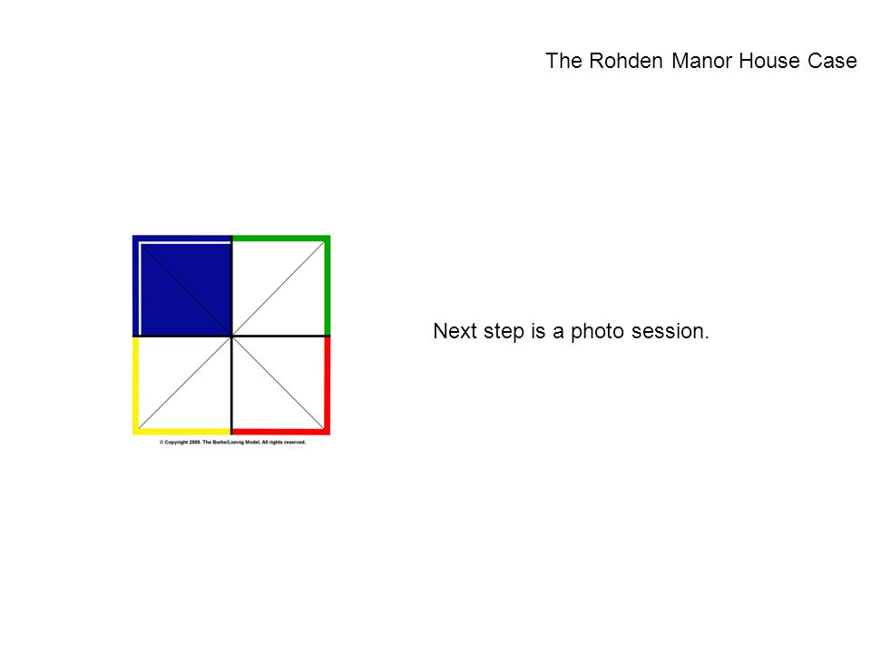 Next step is a photo session. The Rohden Manor House Case