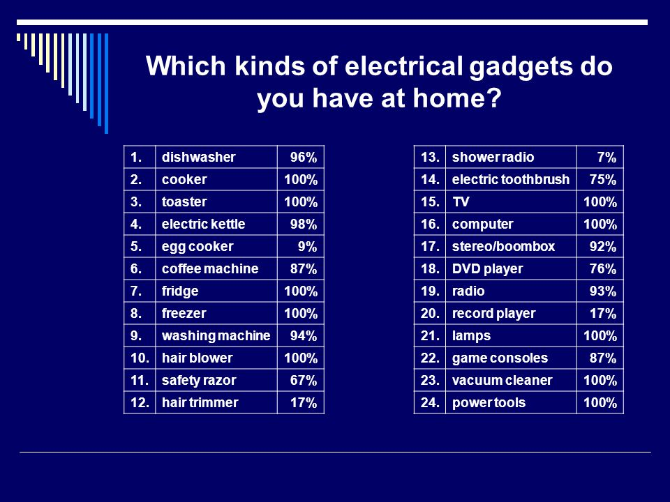 Which kinds of electrical gadgets do you have at home.
