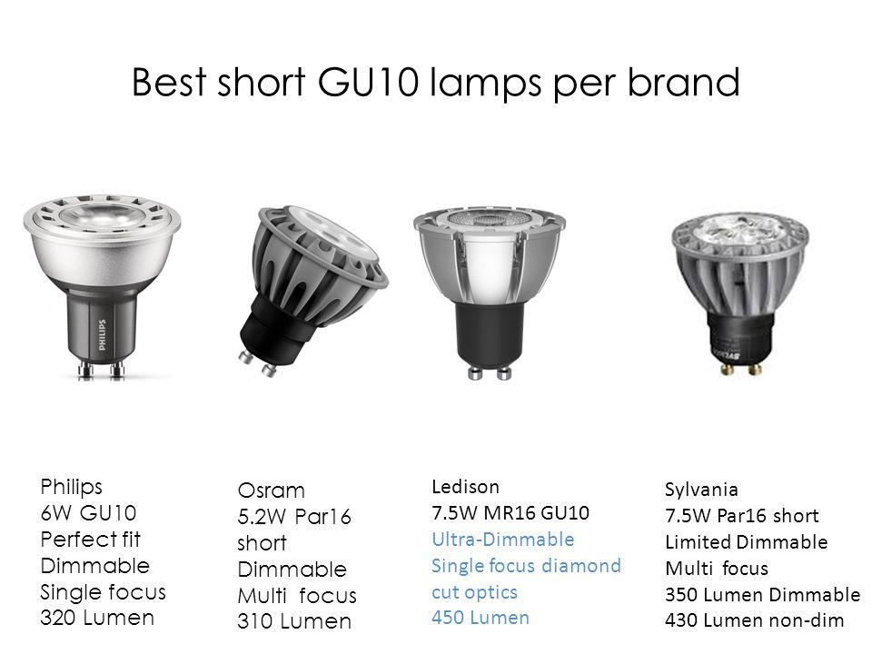 Best short GU10 lamps per brand Philips 6W GU10 Perfect fit Dimmable Single focus 320 Lumen Osram 5.2W Par16 short Dimmable Multi focus 310 Lumen Ledison 7.5W MR16 GU10 Ultra-Dimmable Single focus diamond cut optics 450 Lumen Sylvania 7.5W Par16 short Limited Dimmable Multi focus 350 Lumen Dimmable 430 Lumen non-dim