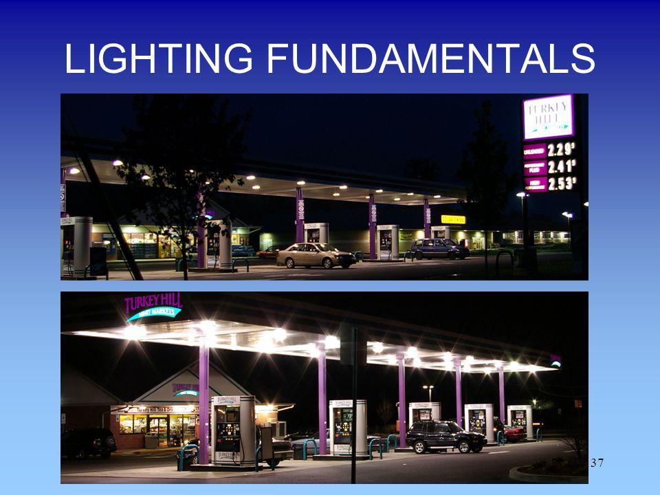 LIGHTING FUNDAMENTALS CANOPY LIGHTING 37