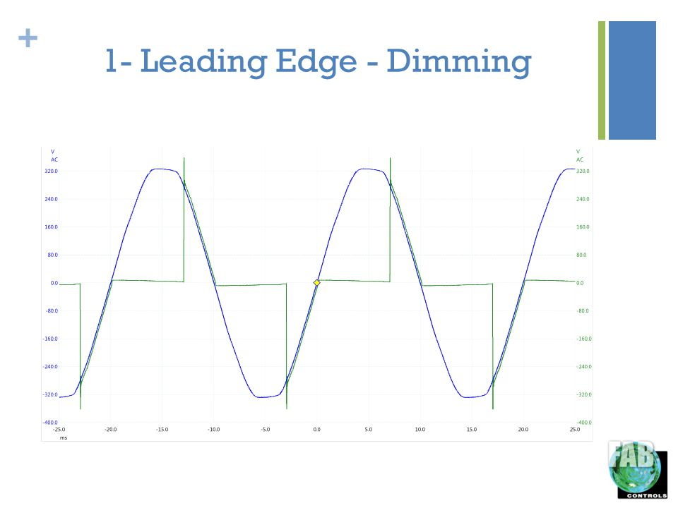 + 1- Leading Edge - Dimming