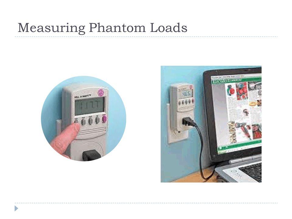Measuring Phantom Loads