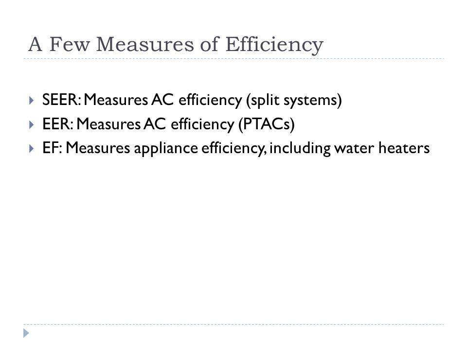 A Few Measures of Efficiency SEER: Measures AC efficiency (split systems) EER: Measures AC efficiency (PTACs) EF: Measures appliance efficiency, inclu