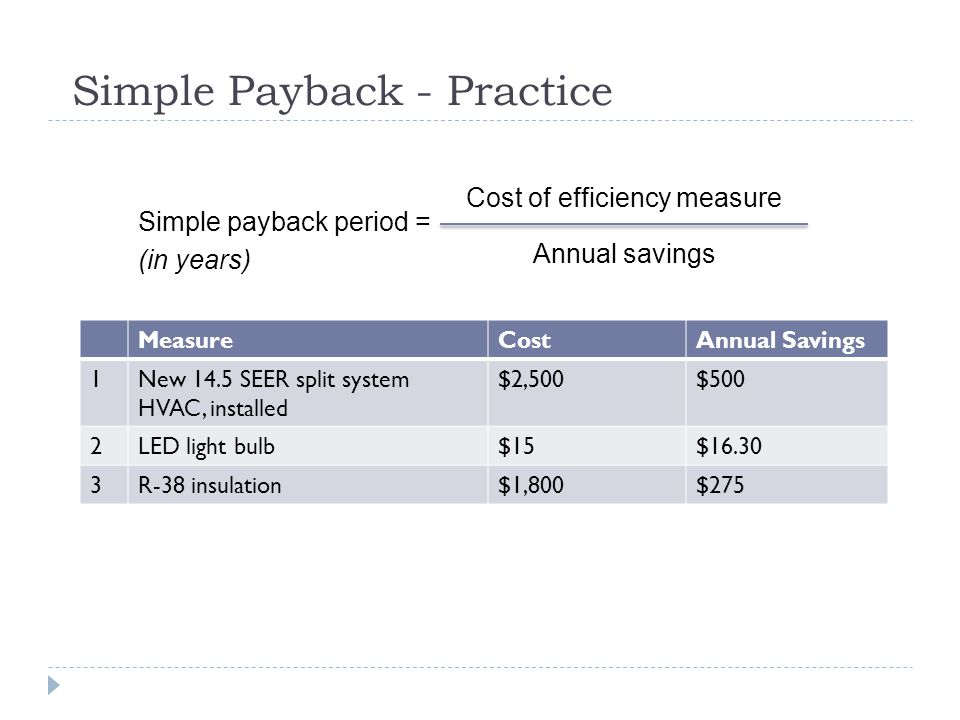 Simple Payback - Practice MeasureCostAnnual Savings 1New 14.5 SEER split system HVAC, installed $2,500$500 2LED light bulb$15$ R-38 insulation$1,800$275 Simple payback period = (in years) Cost of efficiency measure Annual savings