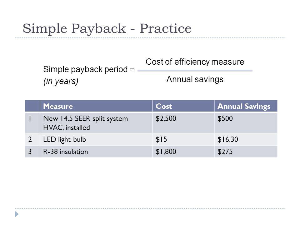 Simple Payback - Practice MeasureCostAnnual Savings 1New 14.5 SEER split system HVAC, installed $2,500$500 2LED light bulb$15$16.30 3R-38 insulation$1