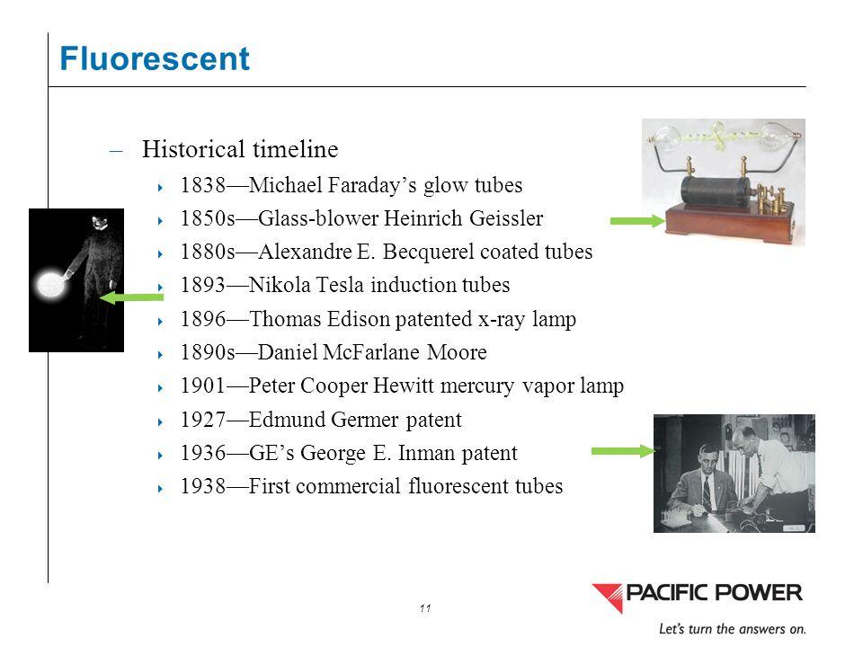 11 Fluorescent –Historical timeline 1838Michael Faradays glow tubes 1850sGlass-blower Heinrich Geissler 1880sAlexandre E. Becquerel coated tubes 1893N