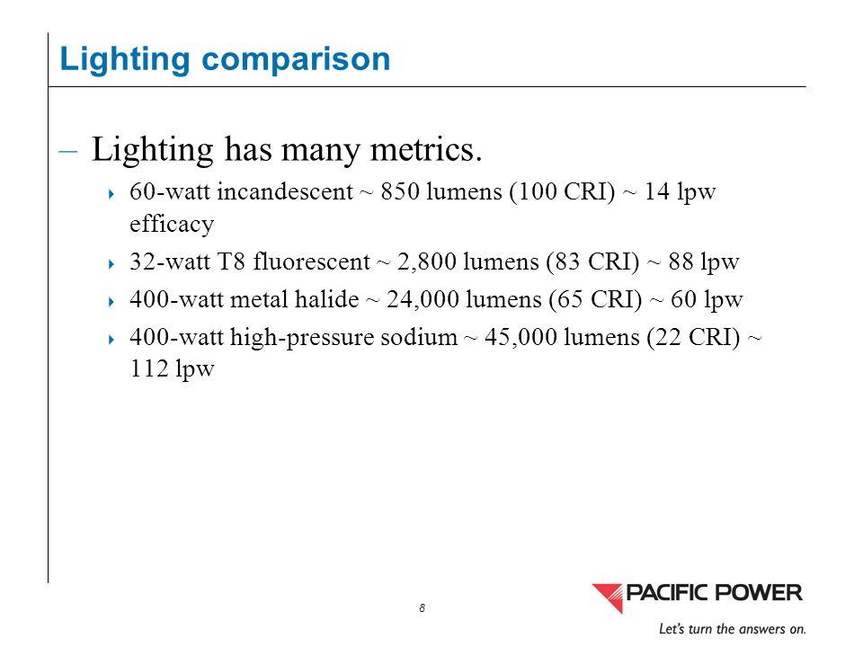8 Lighting comparison –Lighting has many metrics. 60-watt incandescent ~ 850 lumens (100 CRI) ~ 14 lpw efficacy 32-watt T8 fluorescent ~ 2,800 lumens