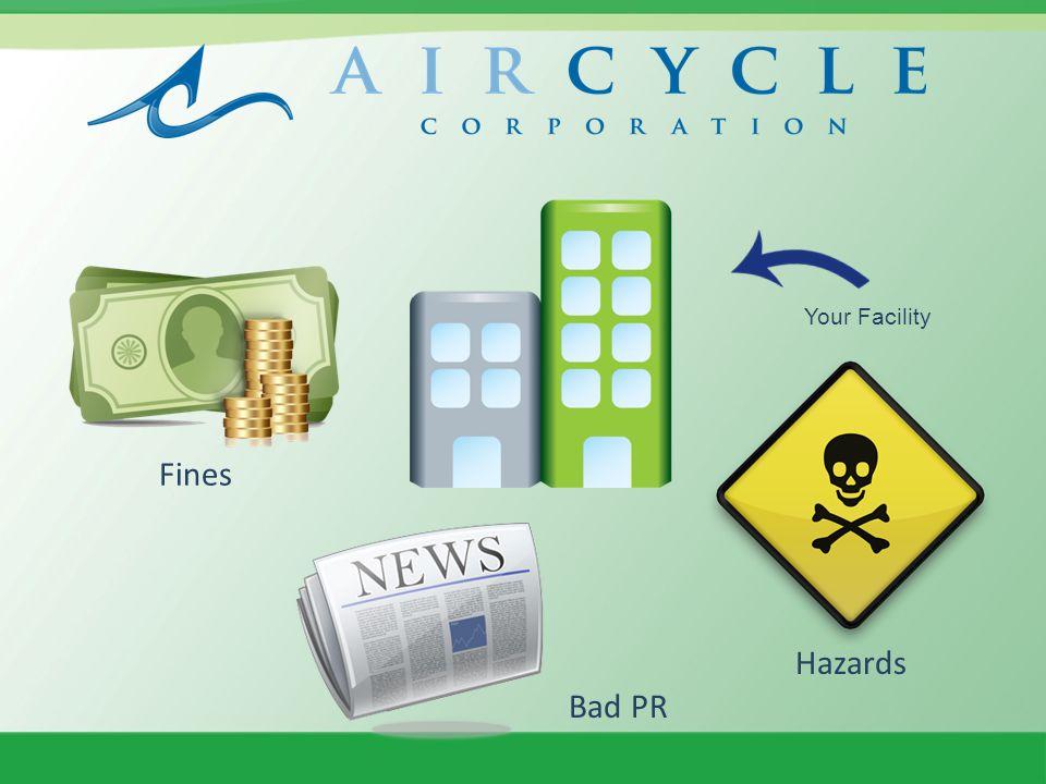 Your Facility Fines Bad PR Hazards