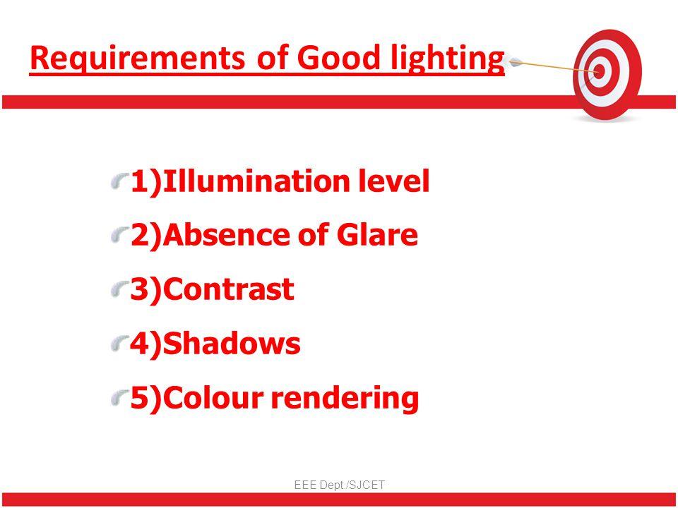 o BU. 1) Compact Fluorescent Lamps (CFL) 2)Light Emitting Diode (LED) EEE Dept./SJCET