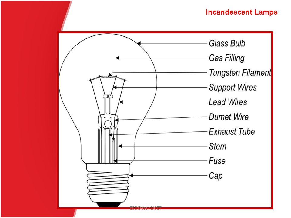 EEE Dept./SJCET Mercury Vapour Lamps
