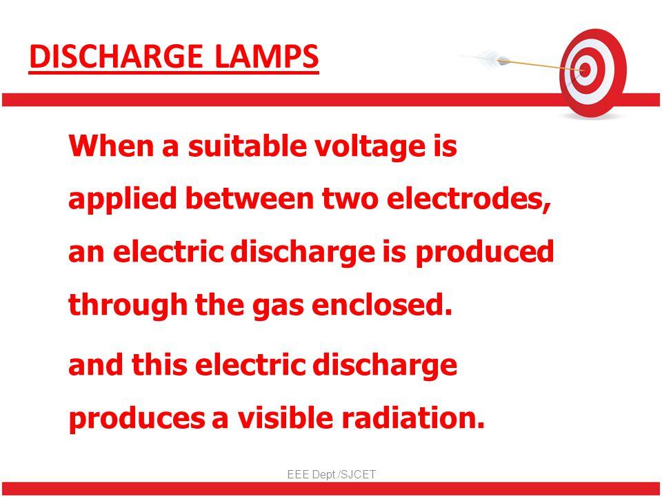 DISCHARGE LAMPS o BU. 1)Fluorescent Lamps 2)Mercury Vapour Lamp EEE Dept./SJCET