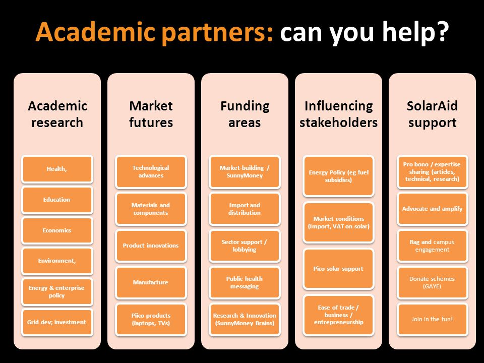 Academic partners: can you help.