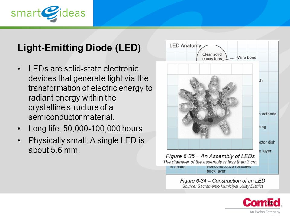 11 Light-Emitting Diode (LED) LEDs are solid-state electronic devices that generate light via the transformation of electric energy to radiant energy