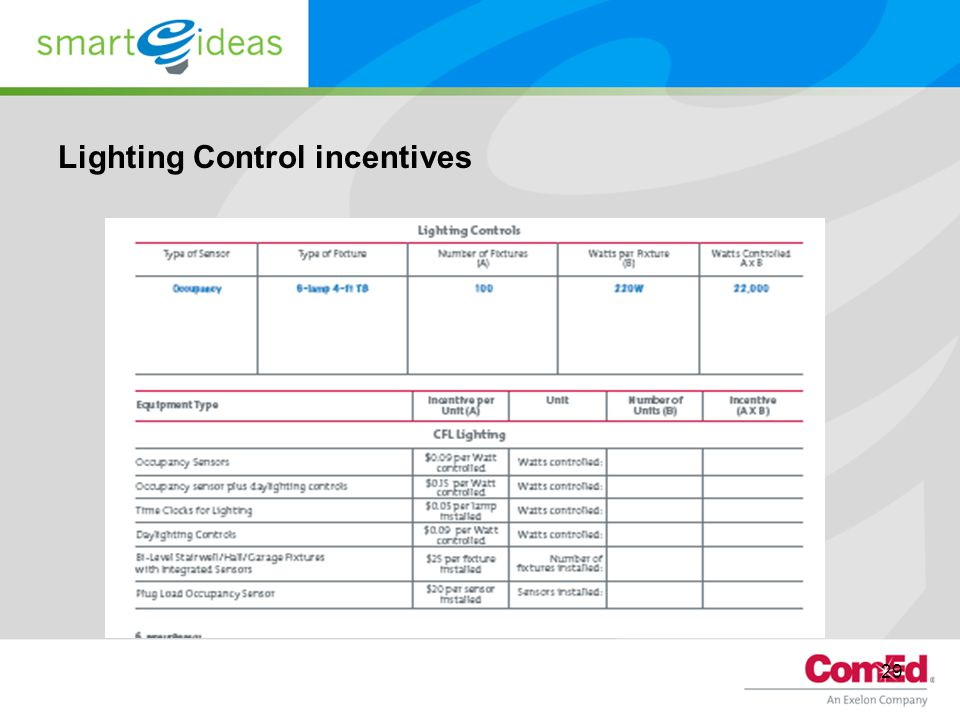 Lighting Control incentives 29