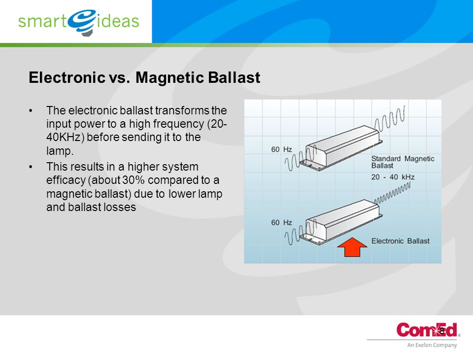 8 Electronic vs. Magnetic Ballast The electronic ballast transforms the input power to a high frequency (20- 40KHz) before sending it to the lamp. Thi