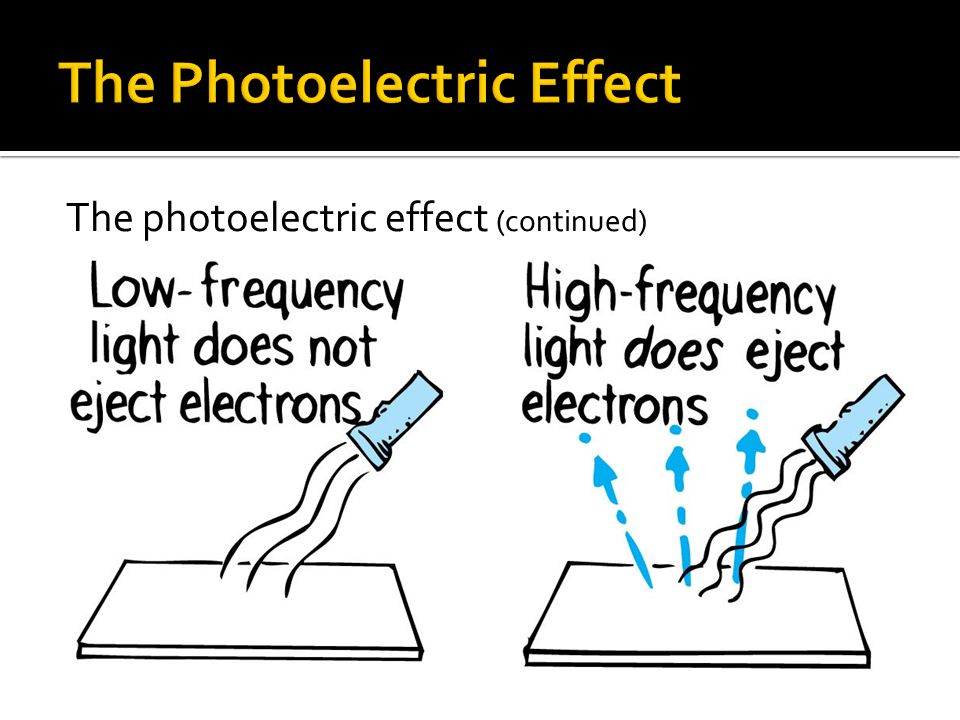 The photoelectric effect (continued)