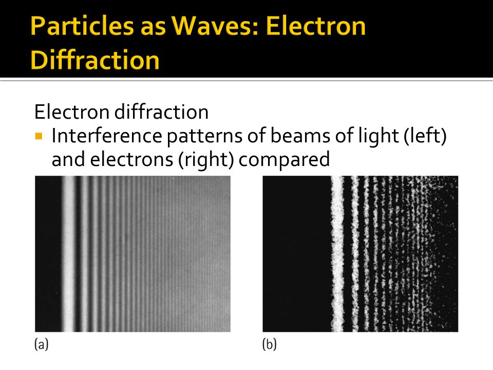 Electron diffraction Interference patterns of beams of light (left) and electrons (right) compared