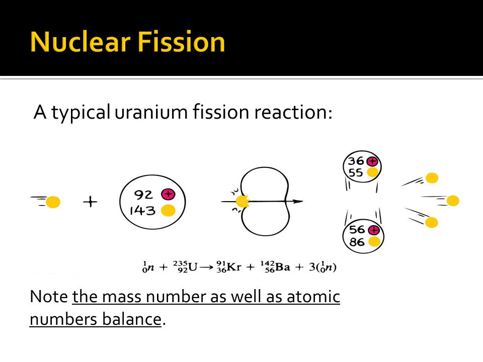 A typical uranium fission reaction: Note the mass number as well as atomic numbers balance.