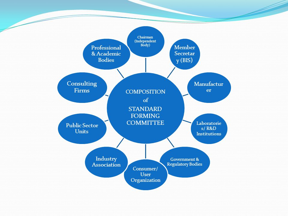COMPOSITION of STANDARD FORMING COMMITTEE Chairman (Independent Body) Member Secretar y (BIS ) Manufactur er Laboratorie s/ R&D Institutions Governmen