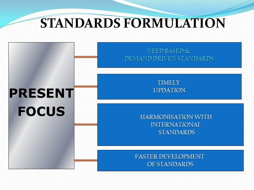 STANDARDS FORMULATION PRESENTFOCUS NEED BASED & DEMAND DRIVEN STANDARDS HARMONISATION WITH INTERNATIONALSTANDARDS FASTER DEVELOPMENT OF STANDARDS TIME
