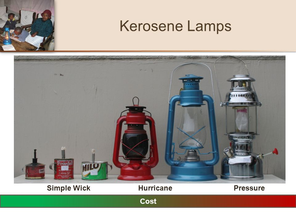 Kerosene Lamps Simple WickHurricanePressure Cost