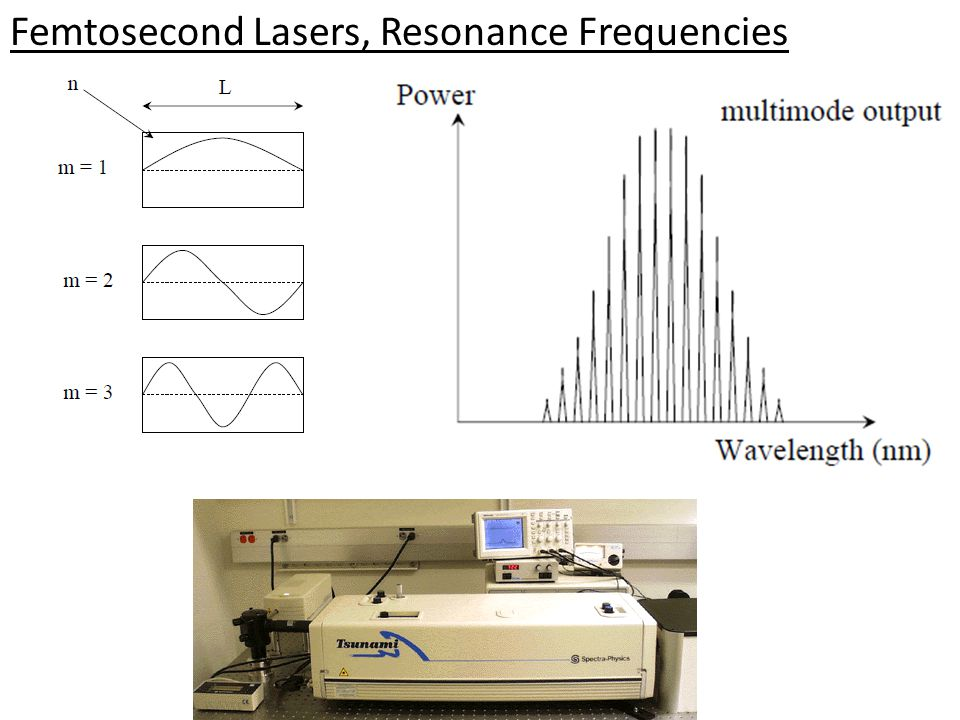 Femtosecond Lasers, Resonance Frequencies