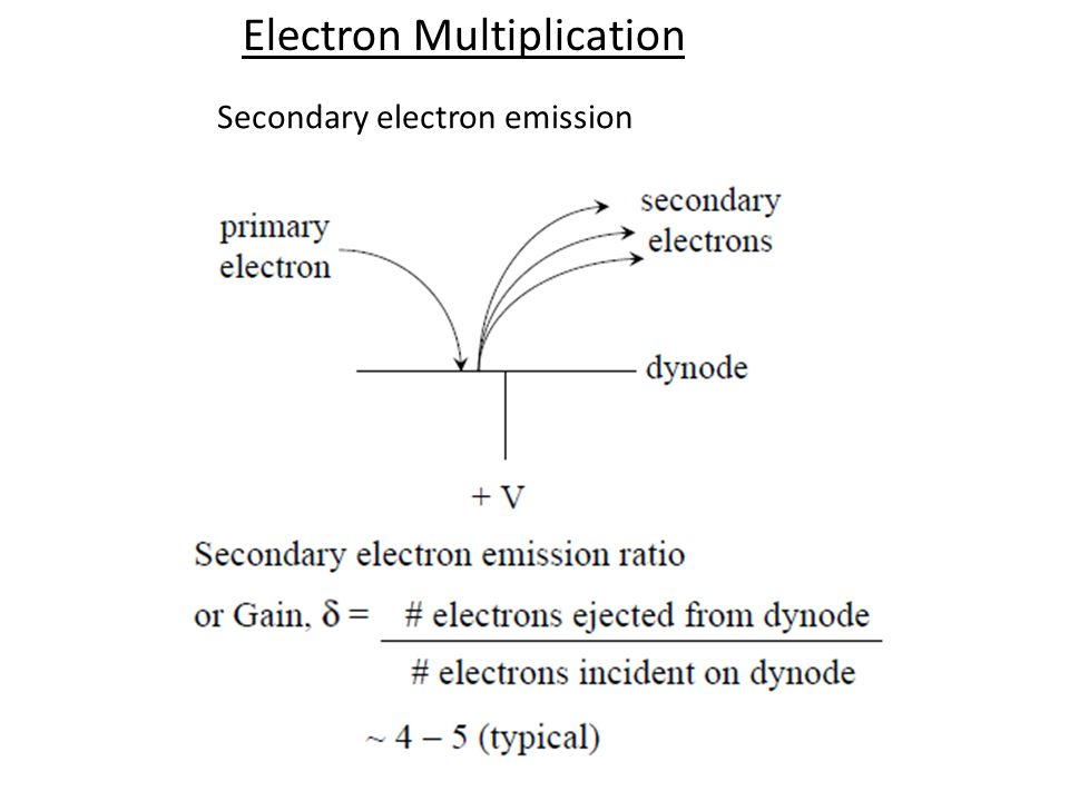 Electron Multiplication Secondary electron emission