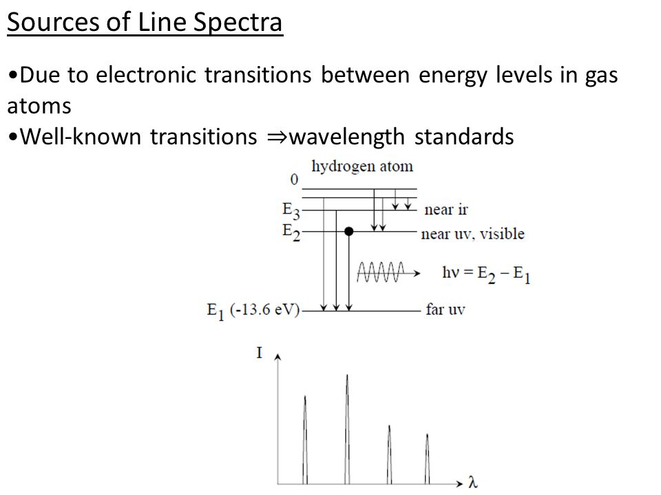 Sources of Line Spectra Due to electronic transitions between energy levels in gas atoms Well-known transitions wavelength standards
