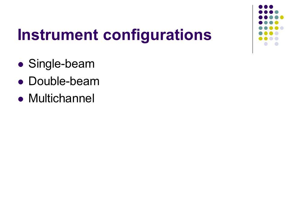 Instrument configurations Single-beam Double-beam Multichannel