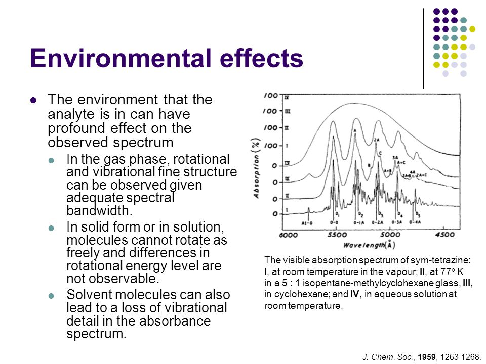 Environmental effects The environment that the analyte is in can have profound effect on the observed spectrum In the gas phase, rotational and vibrat