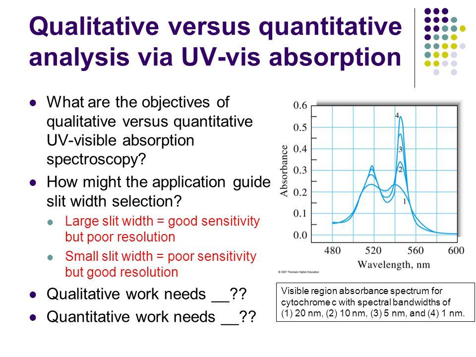 Qualitative versus quantitative analysis via UV-vis absorption What are the objectives of qualitative versus quantitative UV-visible absorption spectr