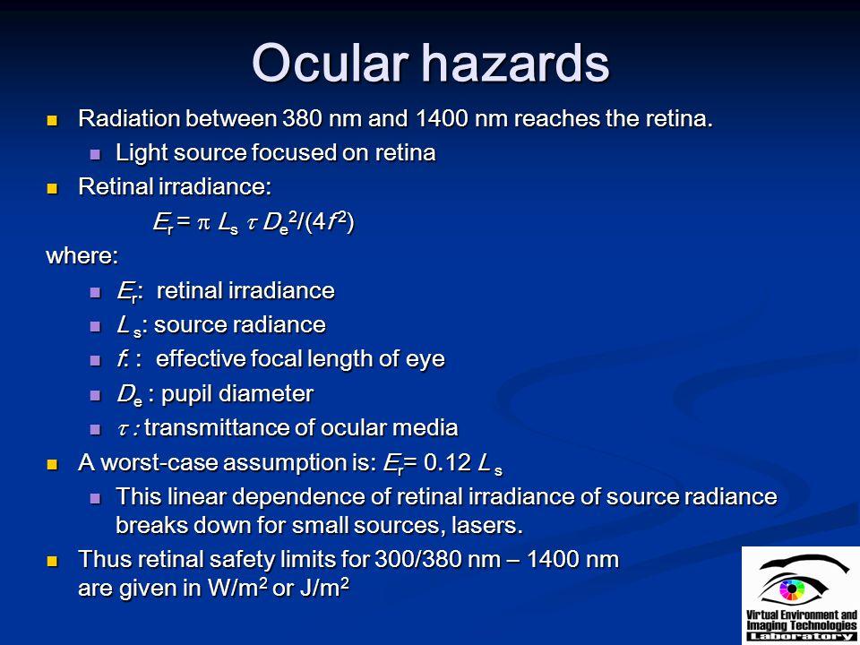Ocular hazards Radiation between 380 nm and 1400 nm reaches the retina. Radiation between 380 nm and 1400 nm reaches the retina. Light source focused